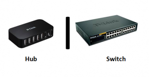 Hub and Switch